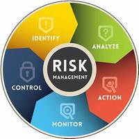 Risk by Wesley King Consulting LLC
